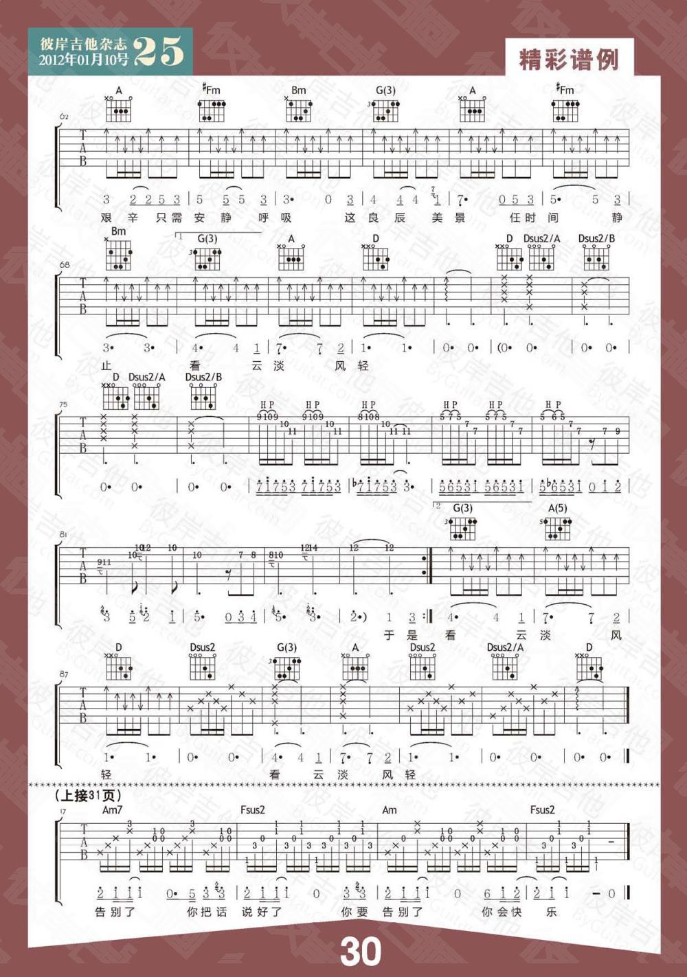 6弦乐谱-谱子信息